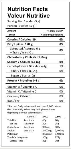 Broghies Nutritional Statement